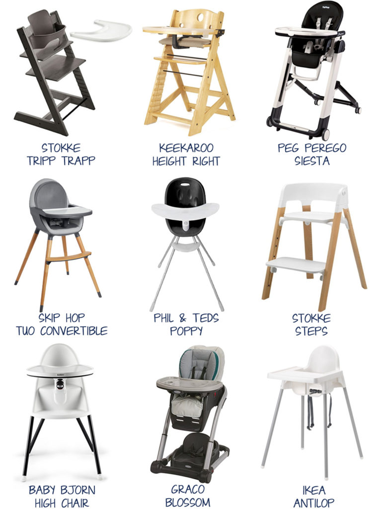 Baby Stuff: Feeding ~ The best modern high chairs! (Stokke, Keekaroo, Peg Perego, Skip Hop, Phil & Ted's, BabyBjorn, Graco, Ikea