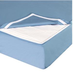 QuickZip crib sheet
