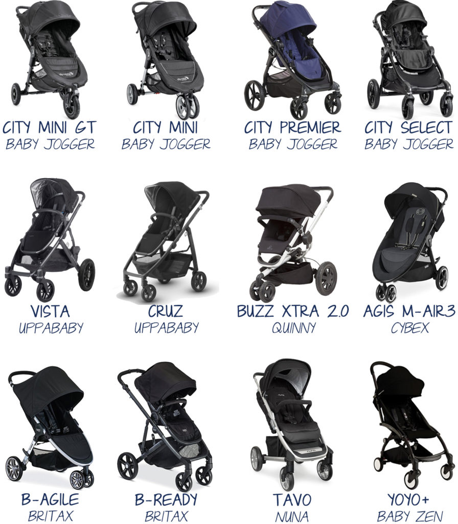 Baby Registry Needs - Best Strollers For Your Baby: Standard & Full-Size Strollers (City Mini GT, City Mini, City Premier, City Select, Vista, Cruz, Buzz Xtra, Agis M-Air3, B-Agile, B-Ready, Tavo, Yoyo+) ~Whining With Wine~