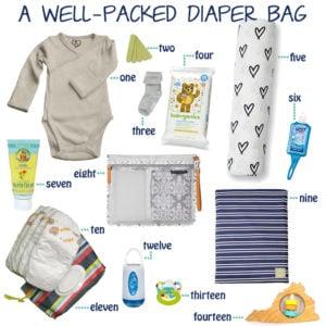 Diaper Bag Essentials: A Well-Packed Diaper Bag
