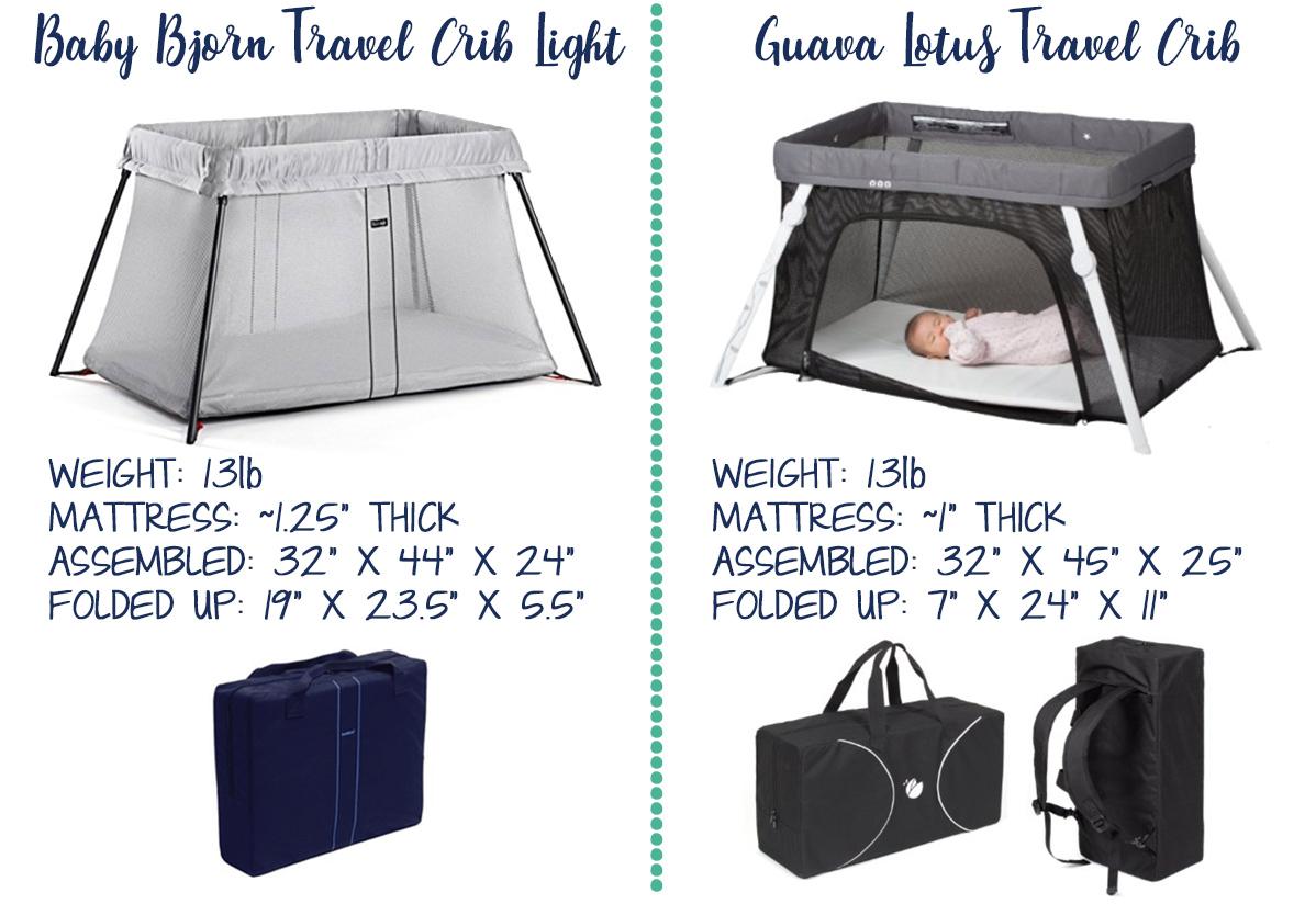 Guava Family Travel Crib Gocrib Adventure Crib Guava